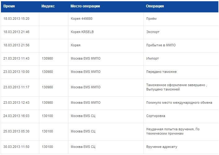 Отслеживание посылки на сайте EMS